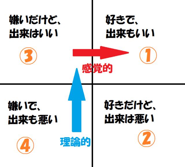 感覚理論.png